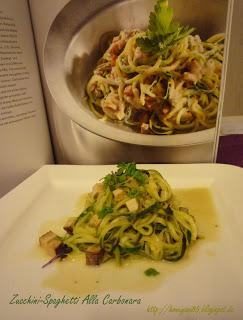 Erfahrungsbericht für die Vegan for fit Challenge von Attila Hildmann Zucchini-Spaghetti Alla Carbonara