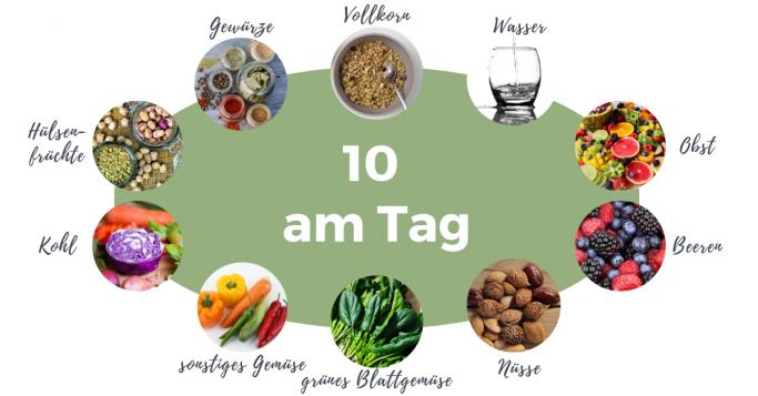 das sind die 10 am Tag Lebensmittel