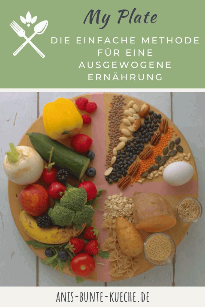 MyPlate - Die Teller-Methode für eine ausgewogene Ernährung