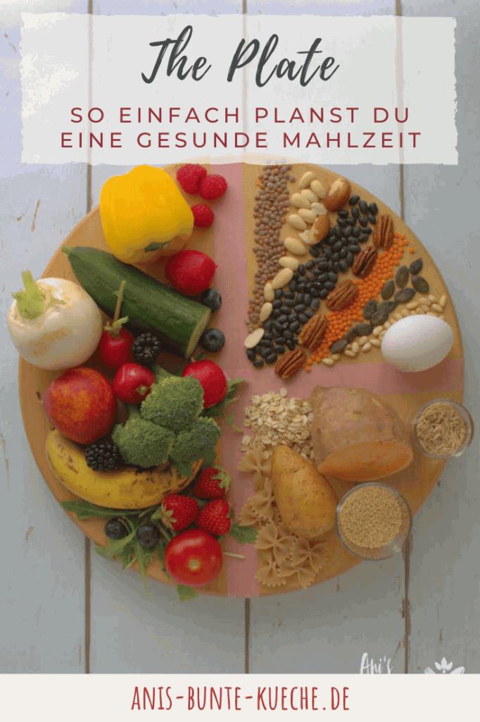 My Plate - einfach gesunde Mahlzeiten planen